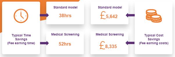 Additional screening service information